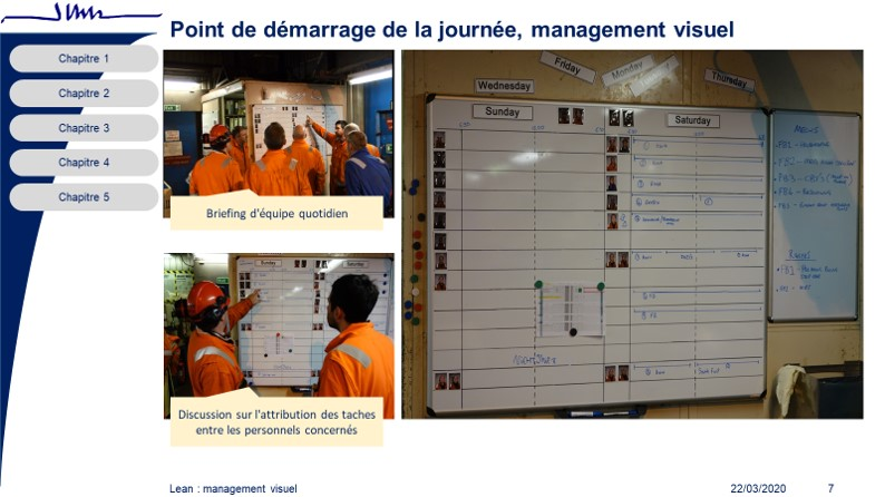 management visuel maintenance