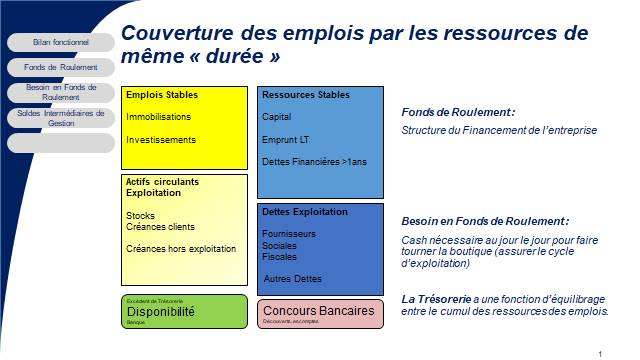 JLCE formation finance operationnelle bilan